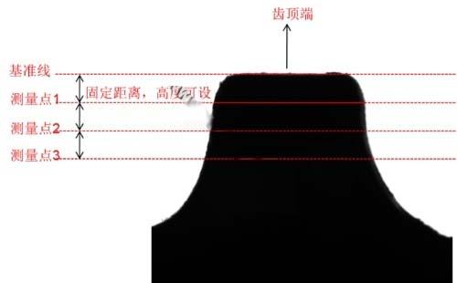 齿轮磨损视觉检测系统系统-机器视觉_视觉检测设备_3D视觉_缺陷检测