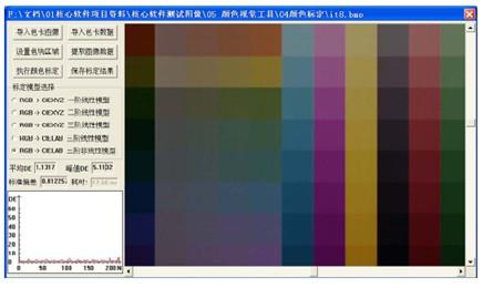 机器视觉检测设备在产品颜色检测上的应用有哪些?-机器视觉_视觉检测设备_3D视觉_缺陷检测