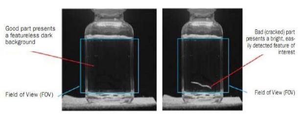 在机器视觉的应用中应该如何打光?-机器视觉_视觉检测设备_3D视觉_缺陷检测