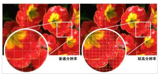 机器视觉关键设备-工业相机的分辨率应如何选择?-机器视觉_视觉检测设备_3D视觉_缺陷检测