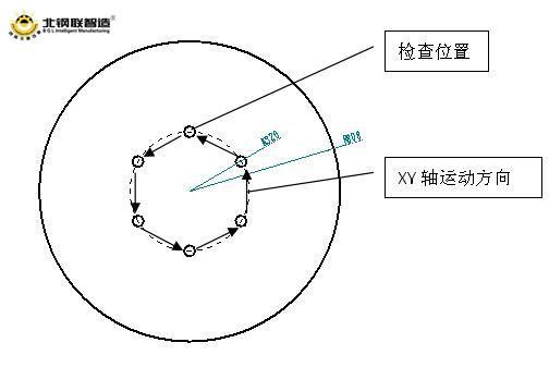 用机器视觉实现铸造模具的智能化缺陷检测-机器视觉_视觉检测设备_3D视觉_缺陷检测