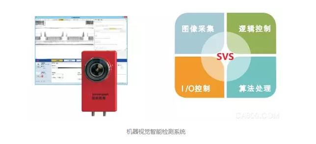 表面缺陷检测:机器视觉检测技术-机器视觉_视觉检测设备_3D视觉_缺陷检测