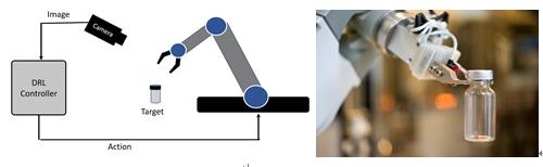 基于机器视觉的工业机器人定位技术简析-机器视觉_视觉检测设备_3D视觉_缺陷检测