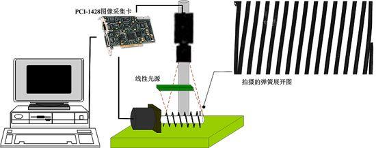 机器视觉检测系统能全面取代人工目视检测吗?-机器视觉_视觉检测设备_3D视觉_缺陷检测