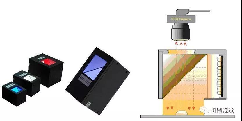 探究镜头模组打光方式-机器视觉_视觉检测设备_3D视觉_缺陷检测