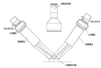 用于锡膏印刷质量3D检测的光学系统-机器视觉_视觉检测设备_3D视觉_缺陷检测