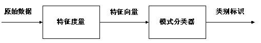 浅析机器视觉系统各部分功能-机器视觉_视觉检测设备_3D视觉_缺陷检测