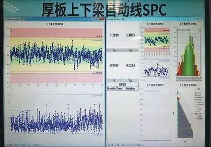 视觉检测系统如何应用于钣金加工-机器视觉_视觉检测设备_3D视觉_缺陷检测