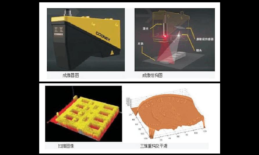3D视觉手机壳缺陷检测-机器视觉_视觉检测设备_3D视觉_缺陷检测