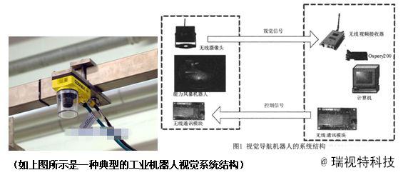 图像处理和模式识别等技术的快速发展 大大地推动了机器视觉的发展-机器视觉_视觉检测设备_3D视觉_缺陷检测