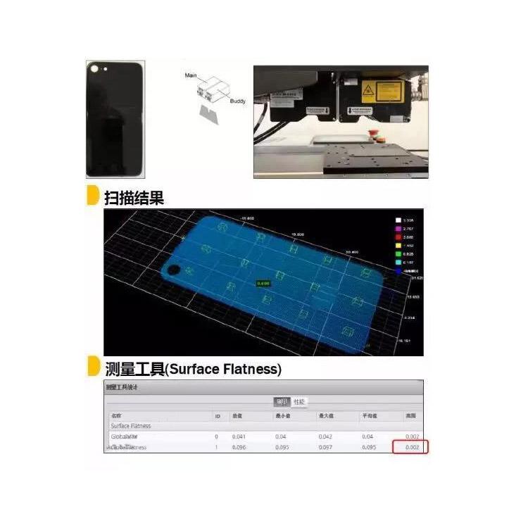 手机金属外壳在线视觉缺陷检测系统-机器视觉_视觉检测设备_3D视觉_缺陷检测