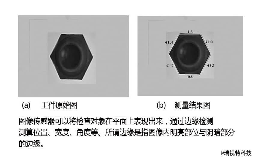 什么是机器视觉图像识别技术?工作原理有哪些?-机器视觉_视觉检测设备_3D视觉_缺陷检测