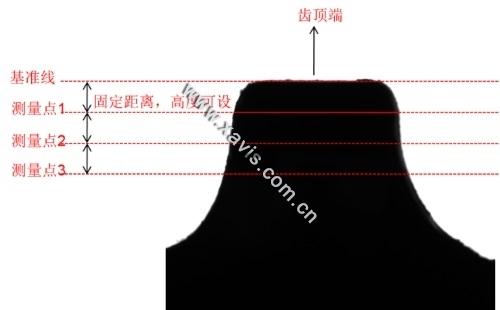 齿轮磨损视觉检测系统-机器视觉_视觉检测设备_3D视觉_缺陷检测