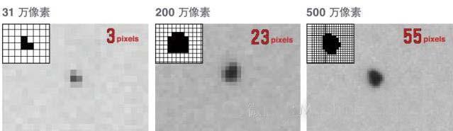 机器视觉检测的基础知识——分辨率,精度,公差-机器视觉_视觉检测设备_3D视觉_缺陷检测
