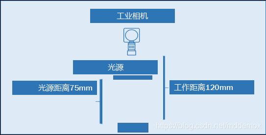 卷料印品检测系统 视觉检测设备介绍-机器视觉_视觉检测设备_3D视觉_缺陷检测