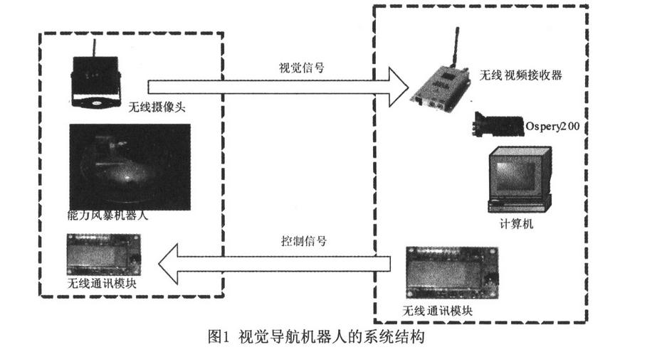 视觉定位系统使生产制造更加智能-机器视觉_视觉检测设备_3D视觉_缺陷检测