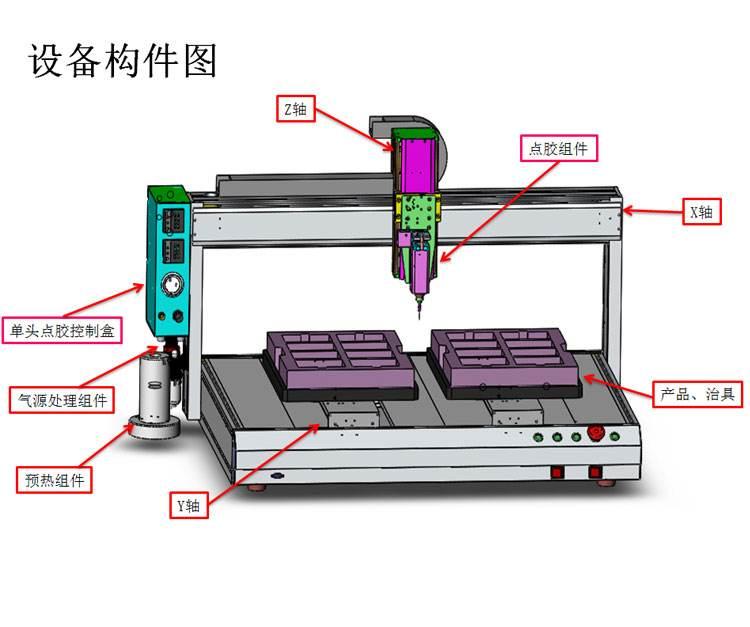 视觉点胶机系统公司哪家好?点胶机系统能应用哪些行业?-机器视觉_视觉检测设备_3D视觉_缺陷检测