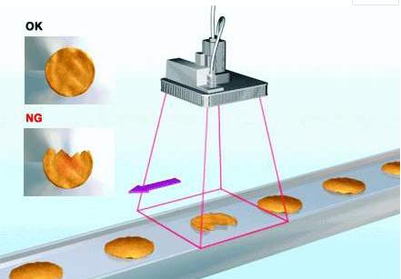 产品边缘轮廓检测,产品边缘轮廓在线检测系统-机器视觉_视觉检测设备_3D视觉_缺陷检测