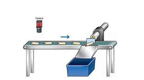 CCD工件定位系统,高精度高速定位-机器视觉_视觉检测设备_3D视觉_缺陷检测