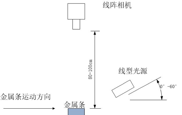 产品外观检测,视觉缺陷检测系统-机器视觉_视觉检测设备_3D视觉_缺陷检测