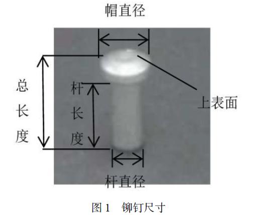 铆钉视觉检测,铆钉外观尺寸缺陷检测方案-机器视觉_视觉检测设备_3D视觉_缺陷检测