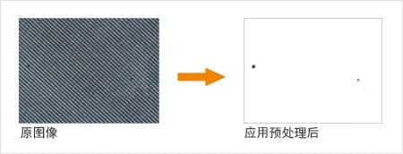 机器视觉:外观检测系统(异物/瑕疵/缺陷)-机器视觉_视觉检测设备_3D视觉_缺陷检测