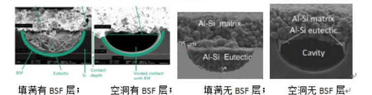 晶体微电池视觉检测解决方案-机器视觉_视觉检测设备_3D视觉_缺陷检测
