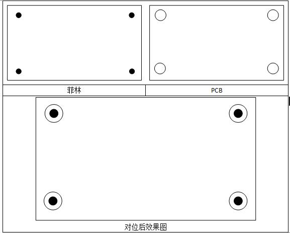 盈泰德CCD曝光机自动对位系统-机器视觉_视觉检测设备_3D视觉_缺陷检测