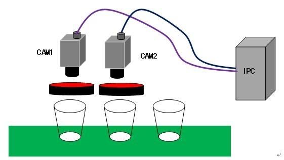 纸杯视觉检测设备(杯子机器视觉缺陷检测系统)-机器视觉_视觉检测设备_3D视觉_缺陷检测
