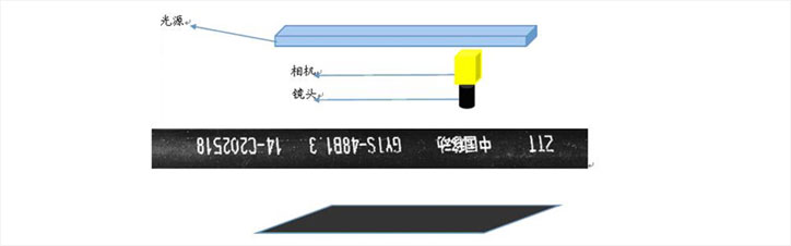 电缆检测设备,电缆表面缺陷视觉检测系统-机器视觉_视觉检测设备_3D视觉_缺陷检测