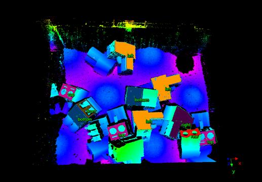 3D无序抓取方案(工业机器人无序精准抓取)-机器视觉_视觉检测设备_3D视觉_缺陷检测