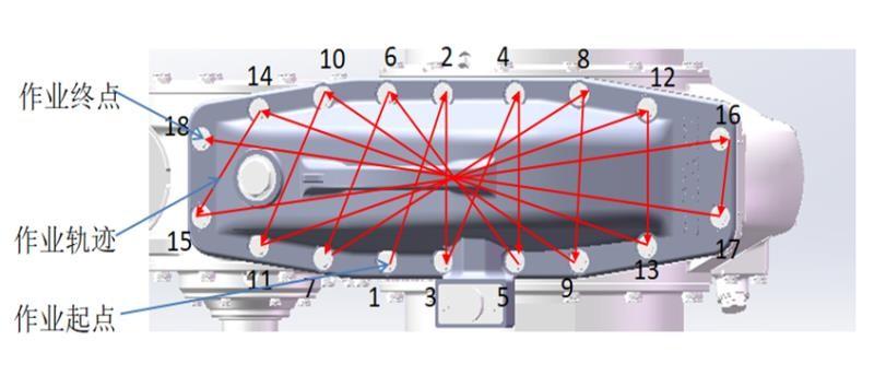 机器视觉定位以及视觉引导系统方案-机器视觉_视觉检测设备_3D视觉_缺陷检测