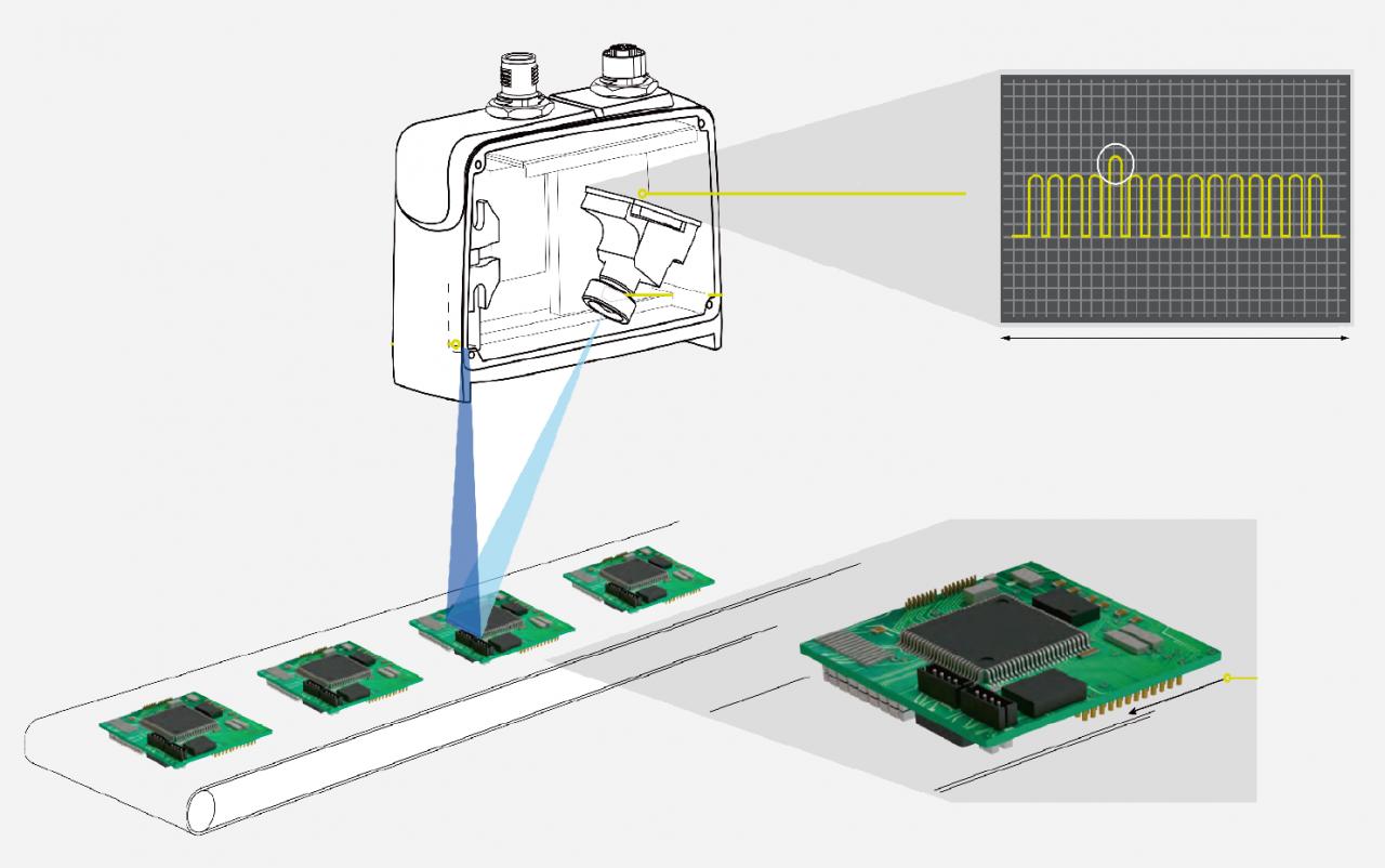 工荒招不到人?机器人3d无序抓取系统来帮忙-机器视觉_视觉检测设备_3D视觉_缺陷检测