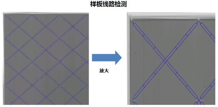 ITO导电玻璃深度学习视觉缺陷检测系统-机器视觉_视觉检测设备_3D视觉_缺陷检测