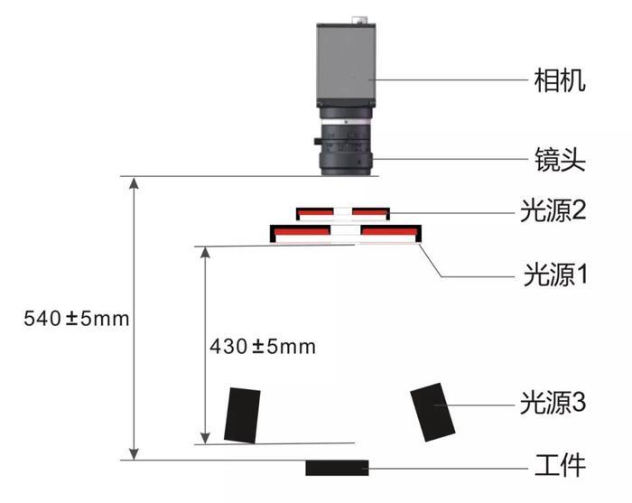 深度学习:锂电池瑕疵褶皱AI检测系统-机器视觉_视觉检测设备_3D视觉_缺陷检测