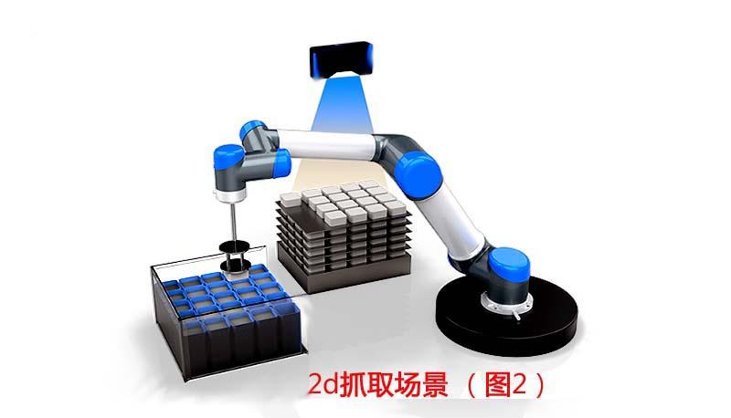 3D相机无序抓取系统方案-机器视觉_视觉检测设备_3D视觉_缺陷检测